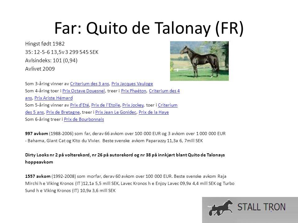 Far: Quito de Talonay (FR) Hingst født 1982 35: 12-5-6 13,5v 3 299 545 SEK Avlsindeks: 101 (0,94) Avlivet 2009 Som 3-åring vinner av Criterium des 3 ans, Prix Jacques VaulogeCriterium des 3 ansPrix Jacques Vauloge Som 4-åring toer i Prix Octave Douesnel, treer i Prix Phaéton, Criterium des 4Prix Octave DouesnelPrix PhaétonCriterium des 4 ansans, Prix Ariste HémardPrix Ariste Hémard Som 5-åring vinner av Prix d Eté, Prix de l Etoile, Prix Jockey, toer i CriteriumPrix d EtéPrix de l EtoilePrix JockeyCriterium des 5 ansdes 5 ans, Prix de Bretagne, treer i Prix Jean Le Gonidec, Prix de la HayePrix de BretagnePrix Jean Le GonidecPrix de la Haye Som 6-åring treer i Prix de BourbonnaisPrix de Bourbonnais 997 avkom (1988-2006) som far, derav 66 avkom over 100 000 EUR og 3 avkom over 1 000 000 EUR - Bahama, Giant Cat og Kito du Vivier.