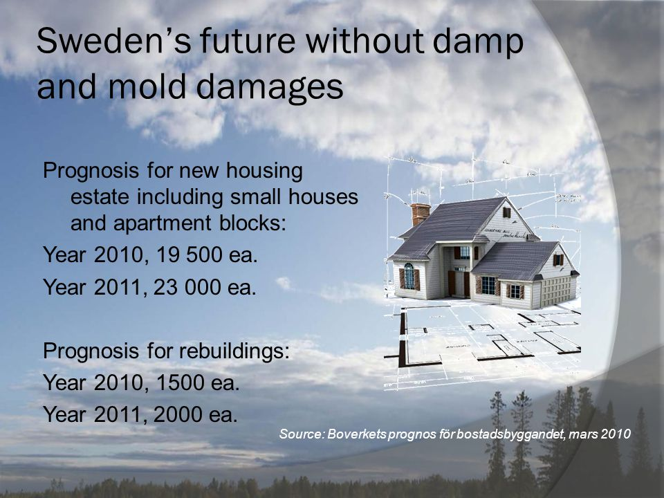 Sweden's future without damp and mold damages Prognosis for new housing estate including small houses and apartment blocks: Year 2010, 19 500 ea. Year