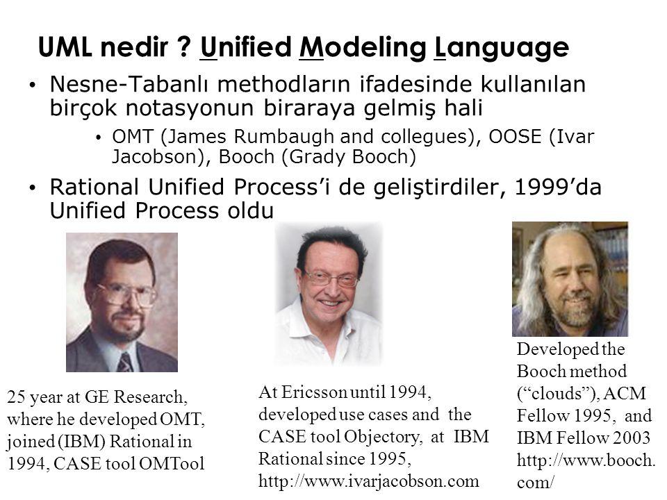 UML nedir .