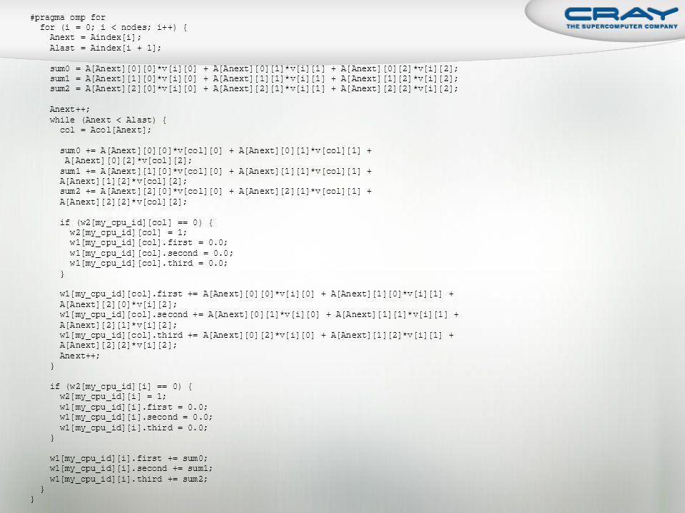 #pragma omp for for (i = 0; i < nodes; i++) { Anext = Aindex[i]; Alast = Aindex[i + 1]; sum0 = A[Anext][0][0]*v[i][0] + A[Anext][0][1]*v[i][1] + A[Anext][0][2]*v[i][2]; sum1 = A[Anext][1][0]*v[i][0] + A[Anext][1][1]*v[i][1] + A[Anext][1][2]*v[i][2]; sum2 = A[Anext][2][0]*v[i][0] + A[Anext][2][1]*v[i][1] + A[Anext][2][2]*v[i][2]; Anext++; while (Anext < Alast) { col = Acol[Anext]; sum0 += A[Anext][0][0]*v[col][0] + A[Anext][0][1]*v[col][1] + A[Anext][0][2]*v[col][2]; sum1 += A[Anext][1][0]*v[col][0] + A[Anext][1][1]*v[col][1] + A[Anext][1][2]*v[col][2]; sum2 += A[Anext][2][0]*v[col][0] + A[Anext][2][1]*v[col][1] + A[Anext][2][2]*v[col][2]; if (w2[my_cpu_id][col] == 0) { w2[my_cpu_id][col] = 1; w1[my_cpu_id][col].first = 0.0; w1[my_cpu_id][col].second = 0.0; w1[my_cpu_id][col].third = 0.0; } w1[my_cpu_id][col].first += A[Anext][0][0]*v[i][0] + A[Anext][1][0]*v[i][1] + A[Anext][2][0]*v[i][2]; w1[my_cpu_id][col].second += A[Anext][0][1]*v[i][0] + A[Anext][1][1]*v[i][1] + A[Anext][2][1]*v[i][2]; w1[my_cpu_id][col].third += A[Anext][0][2]*v[i][0] + A[Anext][1][2]*v[i][1] + A[Anext][2][2]*v[i][2]; Anext++; } if (w2[my_cpu_id][i] == 0) { w2[my_cpu_id][i] = 1; w1[my_cpu_id][i].first = 0.0; w1[my_cpu_id][i].second = 0.0; w1[my_cpu_id][i].third = 0.0; } w1[my_cpu_id][i].first += sum0; w1[my_cpu_id][i].second += sum1; w1[my_cpu_id][i].third += sum2; }