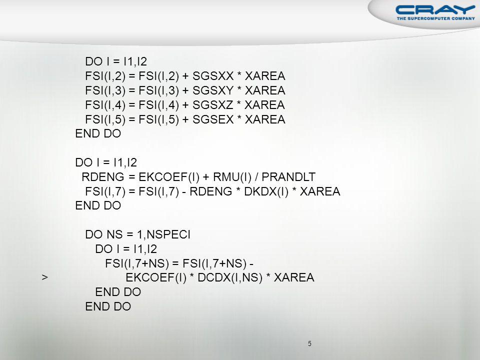 5 DO I = I1,I2 FSI(I,2) = FSI(I,2) + SGSXX * XAREA FSI(I,3) = FSI(I,3) + SGSXY * XAREA FSI(I,4) = FSI(I,4) + SGSXZ * XAREA FSI(I,5) = FSI(I,5) + SGSEX * XAREA END DO DO I = I1,I2 RDENG = EKCOEF(I) + RMU(I) / PRANDLT FSI(I,7) = FSI(I,7) - RDENG * DKDX(I) * XAREA END DO DO NS = 1,NSPECI DO I = I1,I2 FSI(I,7+NS) = FSI(I,7+NS) - > EKCOEF(I) * DCDX(I,NS) * XAREA END DO