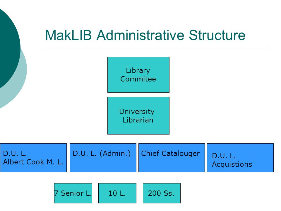 Library Commitee University Librarian D.U. L. Albert Cook M.