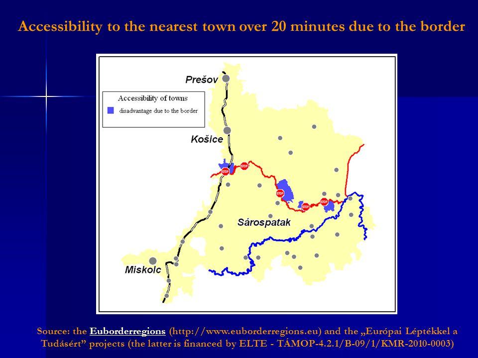 "Accessibility to the nearest town over 20 minutes due to the border Source: the Euborderregions (http://www.euborderregions.eu) and the ""Európai Léptékkel a Tudásért projects (the latter is financed by ELTE - TÁMOP-4.2.1/B-09/1/KMR-2010-0003)Euborderregions"
