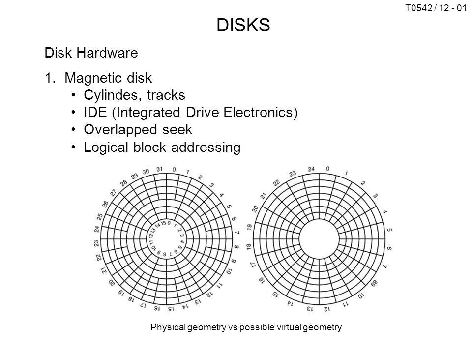 T0542 / 12 - 01 Disk Hardware 1.
