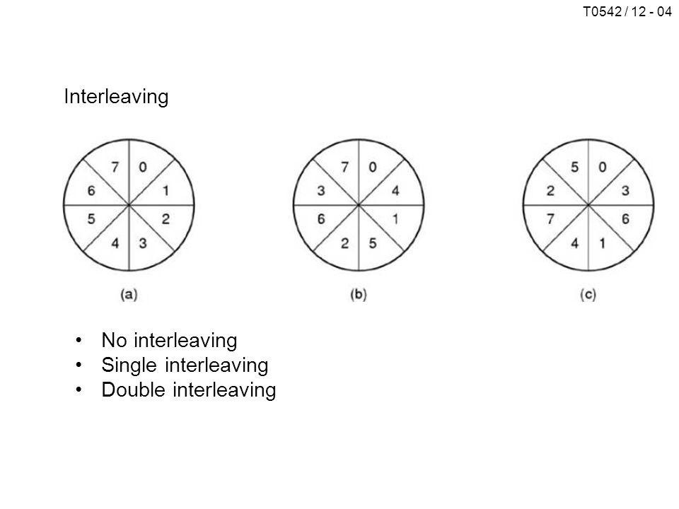 T0542 / 12 - 04 Interleaving •No interleaving •Single interleaving •Double interleaving