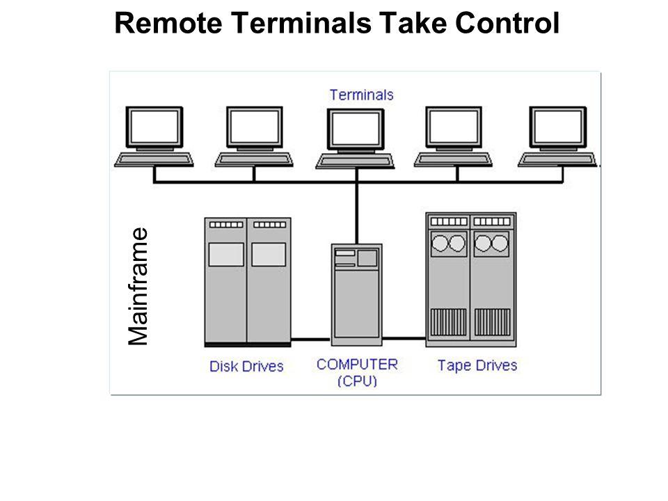 Remote Terminals Take Control Mainframe