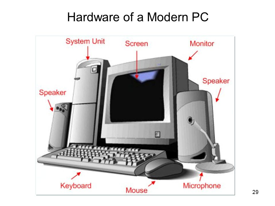 29 Hardware of a Modern PC