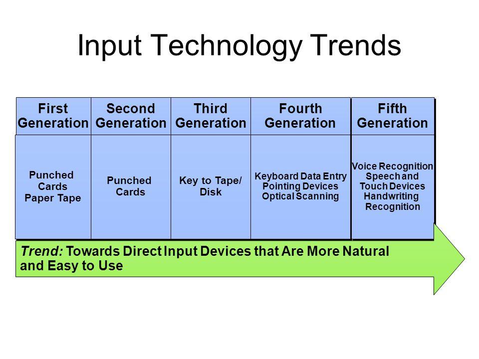 Input Technology Trends First Generation First Generation Second Generation Second Generation Third Generation Third Generation Fourth Generation Four
