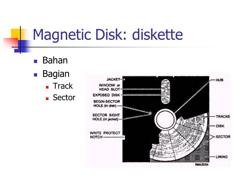 Magnetic Disk: diskette  Bahan  Bagian  Track  Sector