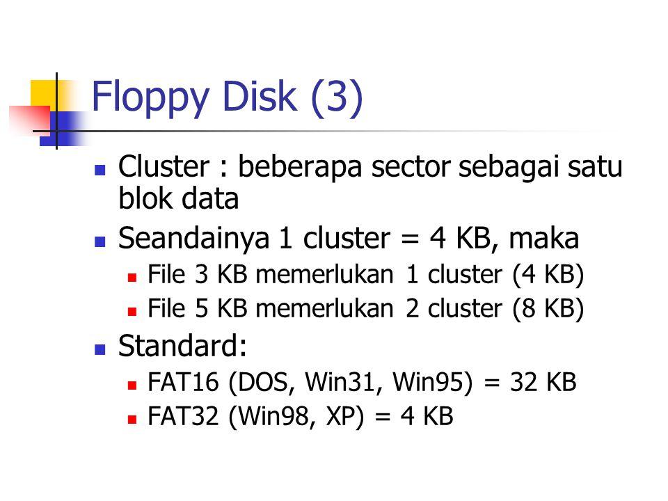 Floppy Disk (3)  Cluster : beberapa sector sebagai satu blok data  Seandainya 1 cluster = 4 KB, maka  File 3 KB memerlukan 1 cluster (4 KB)  File 5 KB memerlukan 2 cluster (8 KB)  Standard:  FAT16 (DOS, Win31, Win95) = 32 KB  FAT32 (Win98, XP) = 4 KB