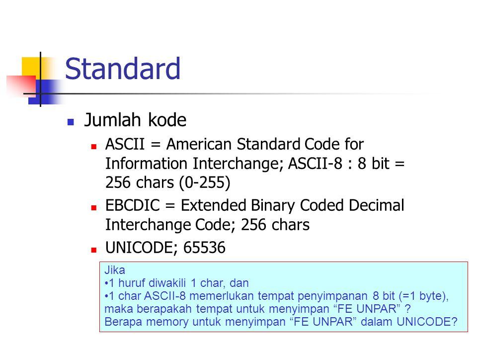 Standard  Jumlah kode  ASCII = American Standard Code for Information Interchange; ASCII-8 : 8 bit = 256 chars (0-255)  EBCDIC = Extended Binary Coded Decimal Interchange Code; 256 chars  UNICODE; 65536 Jika •1 huruf diwakili 1 char, dan •1 char ASCII-8 memerlukan tempat penyimpanan 8 bit (=1 byte), maka berapakah tempat untuk menyimpan FE UNPAR .