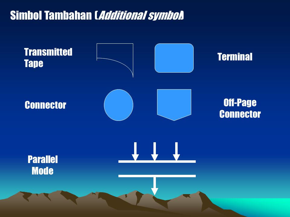 Simbol Tambahan (Additional symbol) Transmitted Tape Connector Parallel Mode Terminal Off-Page Connector