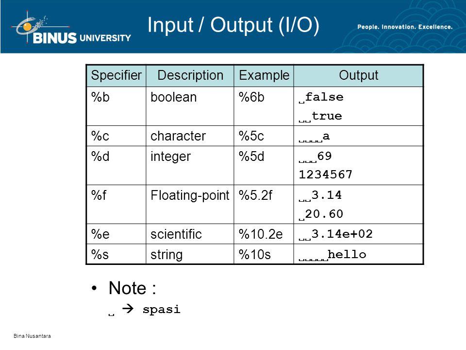 Bina Nusantara Input / Output (I/O) SpecifierDescriptionExampleOutput %bboolean%6b false true %ccharacter%5c a %dinteger%5d 69 1234567 %fFloating-point%5.2f 3.14 20.60 %escientific%10.2e 3.14e+02 %sstring%10s hello •Note :  spasi