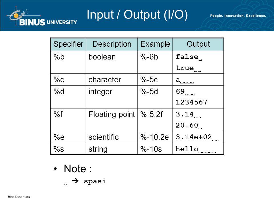 Bina Nusantara Input / Output (I/O) SpecifierDescriptionExampleOutput %bboolean%-6b false true %ccharacter%-5c a %dinteger%-5d 69 1234567 %fFloating-point%-5.2f 3.14 20.60 %escientific%-10.2e 3.14e+02 %sstring%-10s hello •Note :  spasi
