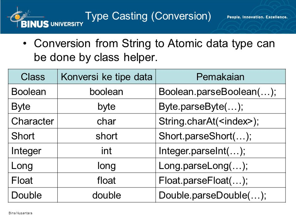 Bina Nusantara Type Casting (Conversion) •Conversion from String to Atomic data type can be done by class helper. ClassKonversi ke tipe dataPemakaian