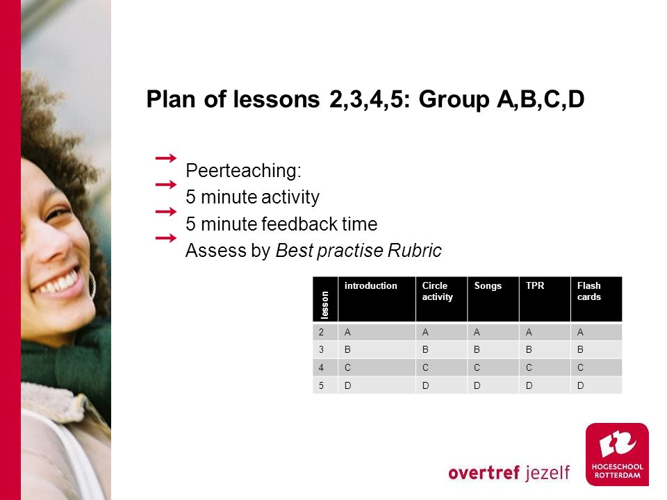 Plan of lessons 2,3,4,5: Group A,B,C,D Peerteaching: 5 minute activity 5 minute feedback time Assess by Best practise Rubric lesson introductionCircle activity SongsTPRFlash cards 2AAAAA 3BBBBB 4CCCCC 5DDDDD