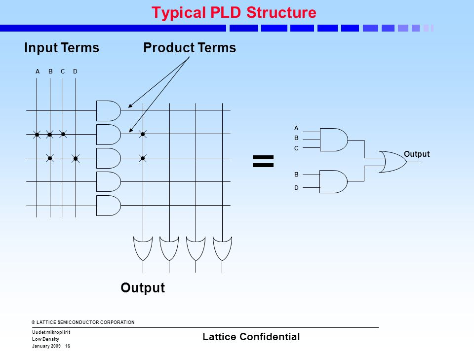 © LATTICE SEMICONDUCTOR CORPORATION Uudet mikropiirit Low Density January 2009 16 Lattice Confidential Typical PLD Structure Input Terms A B C D Produ