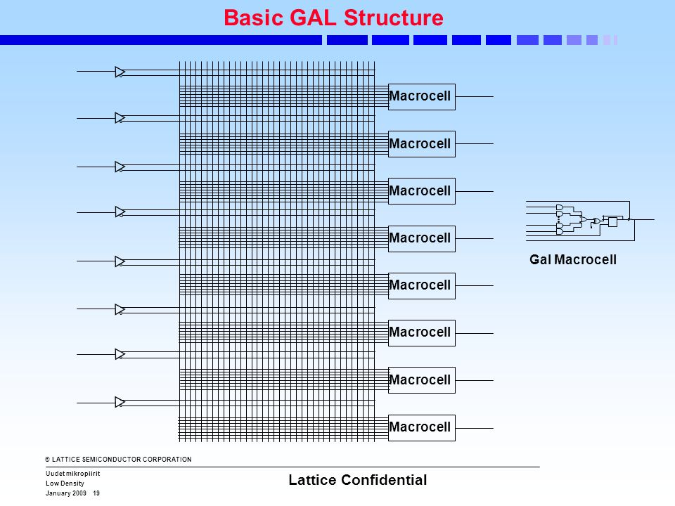 © LATTICE SEMICONDUCTOR CORPORATION Uudet mikropiirit Low Density January 2009 19 Lattice Confidential Basic GAL Structure Macrocell Gal Macrocell