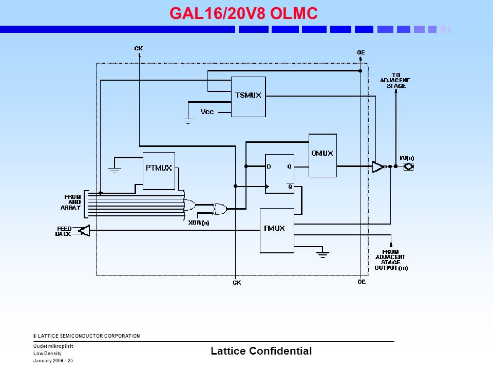 © LATTICE SEMICONDUCTOR CORPORATION Uudet mikropiirit Low Density January 2009 25 Lattice Confidential GAL16/20V8 OLMC