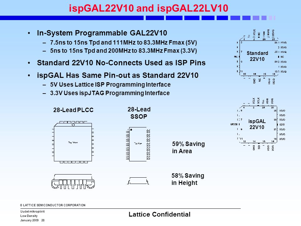 © LATTICE SEMICONDUCTOR CORPORATION Uudet mikropiirit Low Density January 2009 28 Lattice Confidential ispGAL22V10 and ispGAL22LV10 •In-System Program