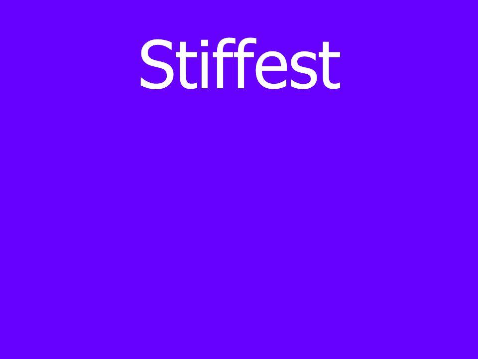 Stiffest