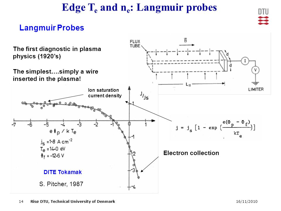 16/11/201014Risø DTU, Technical University of Denmark Edge T e and n e : Langmuir probes Langmuir Probes The first diagnostic in plasma physics (1920's) The simplest….simply a wire inserted in the plasma.