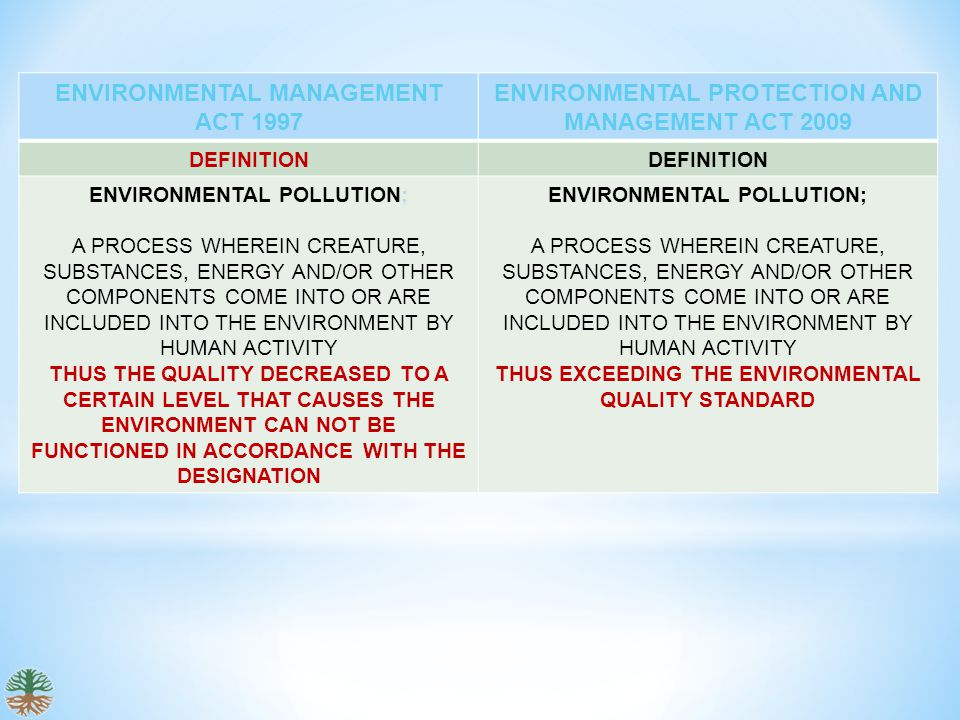 ENVIRONMENTAL MANAGEMENT ACT 1997 ENVIRONMENTAL PROTECTION AND MANAGEMENT ACT 2009 DEFINITION ENVIRONMENTAL POLLUTION; A PROCESS WHEREIN CREATURE, SUBSTANCES, ENERGY AND/OR OTHER COMPONENTS COME INTO OR ARE INCLUDED INTO THE ENVIRONMENT BY HUMAN ACTIVITY THUS THE QUALITY DECREASED TO A CERTAIN LEVEL THAT CAUSES THE ENVIRONMENT CAN NOT BE FUNCTIONED IN ACCORDANCE WITH THE DESIGNATION ENVIRONMENTAL POLLUTION; A PROCESS WHEREIN CREATURE, SUBSTANCES, ENERGY AND/OR OTHER COMPONENTS COME INTO OR ARE INCLUDED INTO THE ENVIRONMENT BY HUMAN ACTIVITY THUS EXCEEDING THE ENVIRONMENTAL QUALITY STANDARD