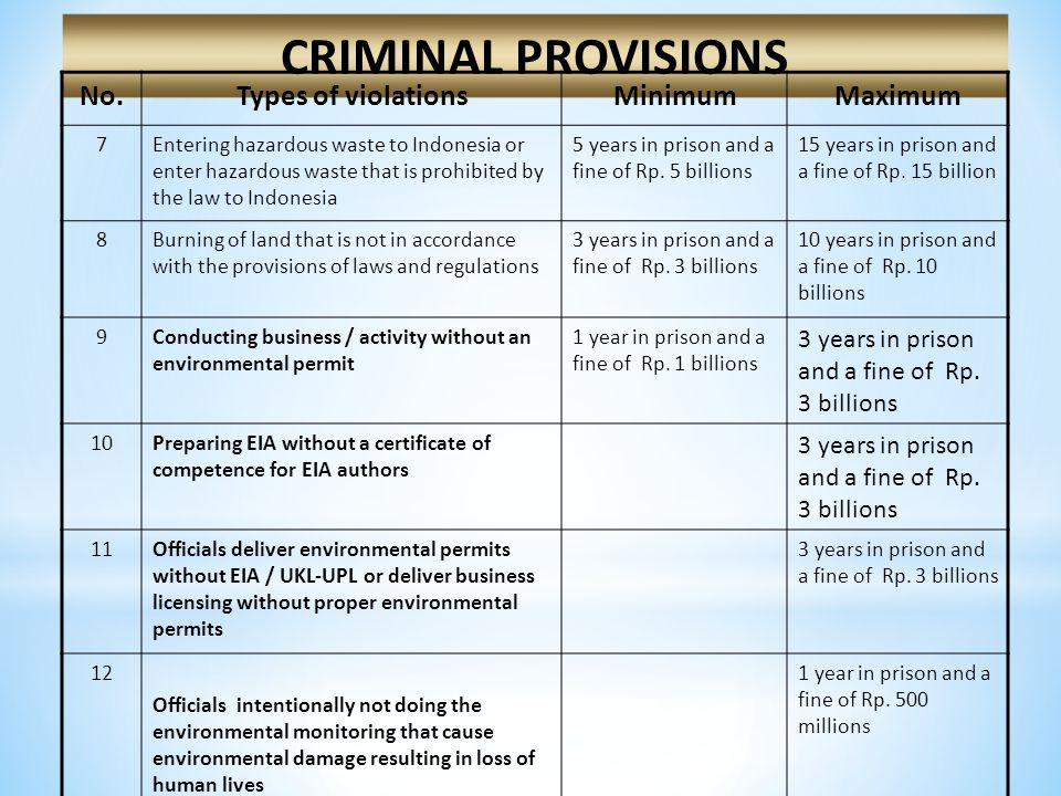 CRIMINAL PROVISIONS No.Types of violationsMinimumMaximum 7Entering hazardous waste to Indonesia or enter hazardous waste that is prohibited by the law