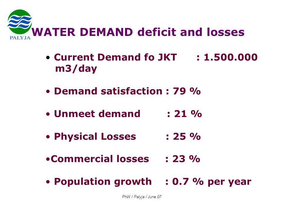 PhW / Palyja / June 07 • Current Demand fo JKT : 1.500.000 m3/day • Demand satisfaction : 79 % • Unmeet demand : 21 % • Physical Losses : 25 % •Commercial losses : 23 % • Population growth : 0.7 % per year WATER DEMAND deficit and losses
