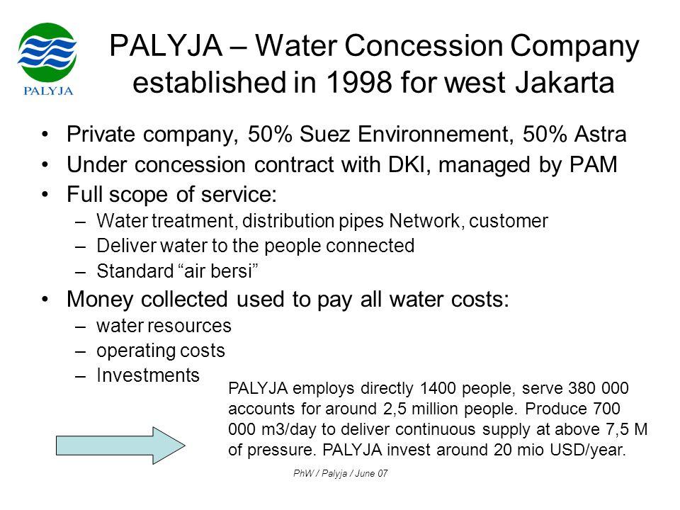PhW / Palyja / June 07 1 2 3 5 4 8 6 7 9 10 11 TRANS.PIPA 8 WTP 1.Cisadane Ext 300lps 2.Cikokol Ext 300lps 3.Teluk Naga 300 lps 4.Buaran+P.Gadung Ext 750lps 5.Buaran III 2500 lps 6.North WTP 1000 lps 7.Bogor Spring 1000 lps 8.Ciawi Dam 3000 lps 9.Extension WTC 2500 lps 10.Cisadane II 3000 lps 11.
