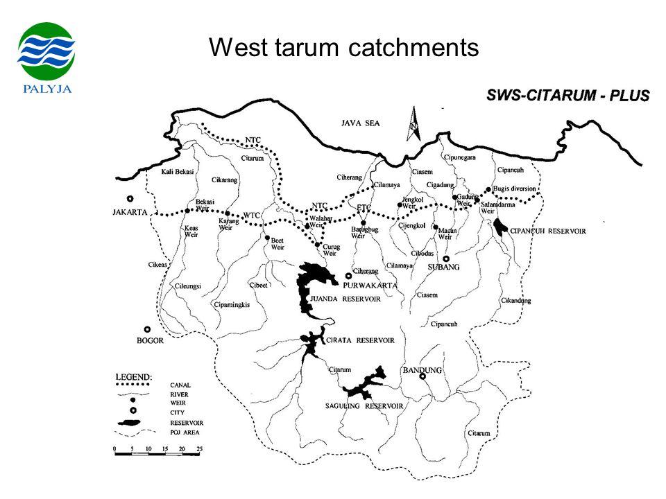 PhW / Palyja / June 07 Cawang = 5.4 m3/s (Average) 4,7 m3/s (dry s.) Bekasi = 19 m3/s (ave~wet s.) 17 m3/s (dry s.) Cikarang = 26 m3/s (ave~wet s.~dry s.) 53 m3/s (Ave ~ wet s.) 50 m3/s (dry s.) Raw Water Supply from WTC Target supply to PALYJA: 6.2 m3/s