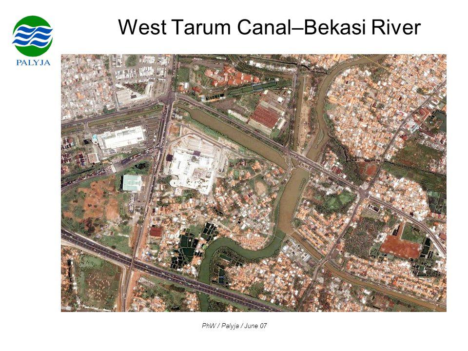 PhW / Palyja / June 07 WATER SUPPLY PLAN FROM KARIAN DAM SERANG and CILEGON Karian Dam (14.6) TENJO P.
