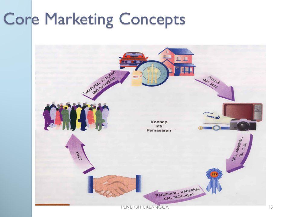 PENERBIT ERLANGGA16 Core Marketing Concepts