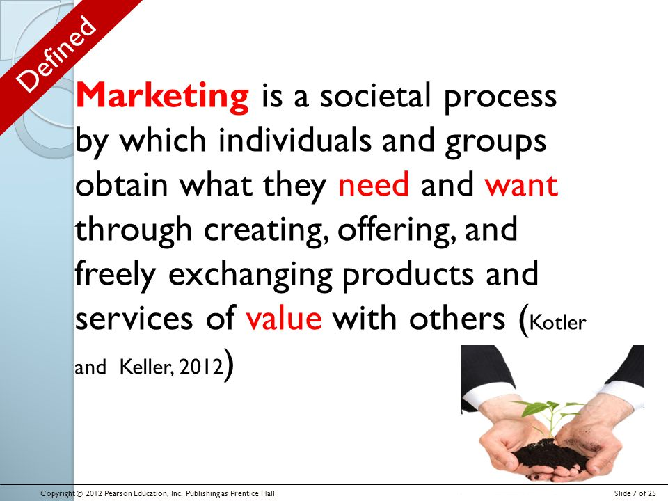 Defined Copyright © 2012 Pearson Education, Inc. Publishing as Prentice HallSlide 7 of 25 Marketing is a societal process by which individuals and gro