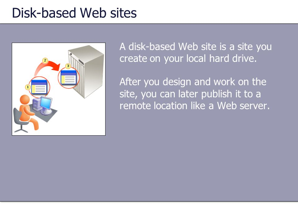 Disk-based Web sites A disk-based Web site is a site you create on your local hard drive. After you design and work on the site, you can later publish