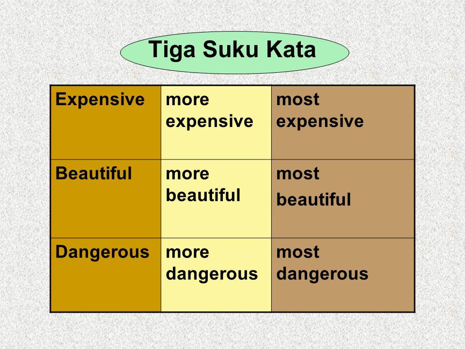 Tiga Suku Kata Expensivemore expensive most expensive Beautifulmore beautiful most beautiful Dangerousmore dangerous most dangerous