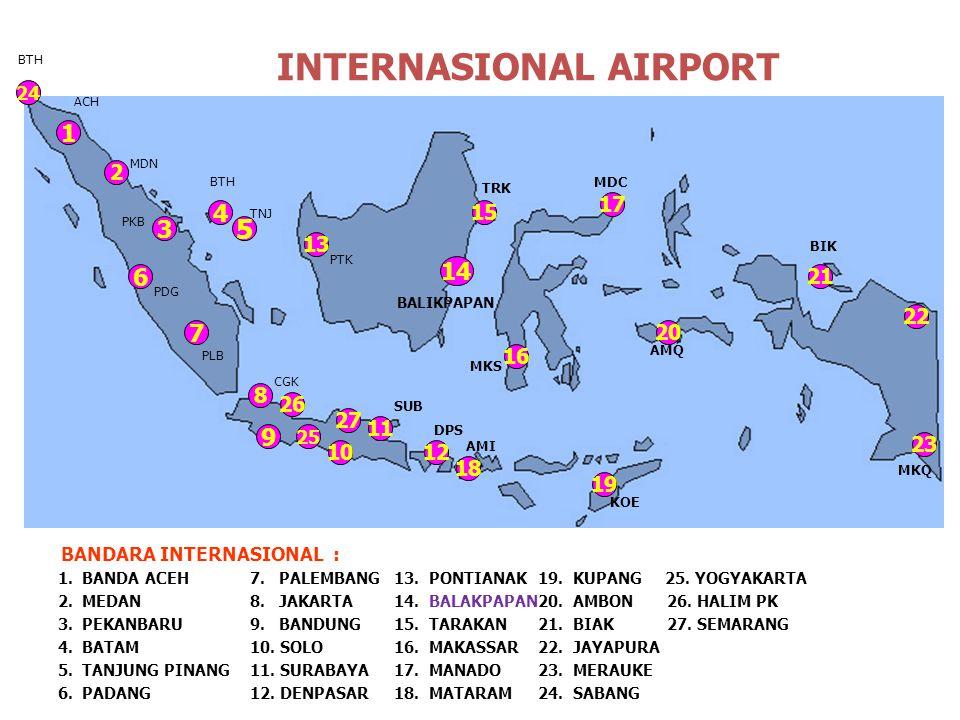 INTERNASIONAL AIRPORT DPS SUB CGK 14 19 7 17 4 22 21 2 AMI AMQ BIK MKQ BALIKPAPAN MDC MKS BTH KOE BANDARA INTERNASIONAL : 1. BANDA ACEH7. PALEMBANG13.