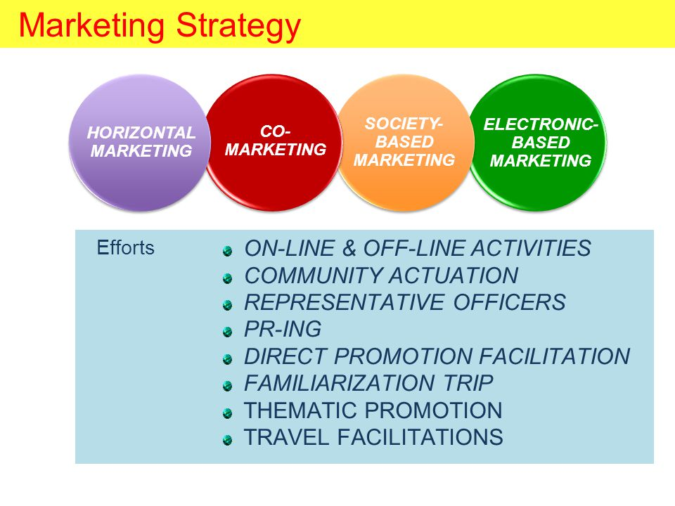 Marketing Strategy Efforts ELECTRONIC- BASED MARKETING SOCIETY- BASED MARKETING CO- MARKETING HORIZONTAL MARKETING ON-LINE & OFF-LINE ACTIVITIES COMMUNITY ACTUATION REPRESENTATIVE OFFICERS PR-ING DIRECT PROMOTION FACILITATION FAMILIARIZATION TRIP THEMATIC PROMOTION TRAVEL FACILITATIONS