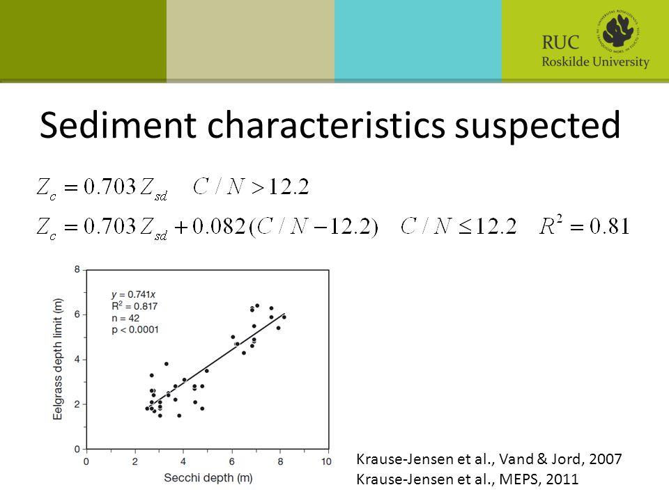 Sediment characteristics suspected Krause-Jensen et al., Vand & Jord, 2007 Krause-Jensen et al., MEPS, 2011