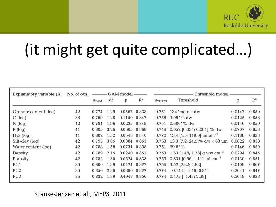 (it might get quite complicated…) Krause-Jensen et al., MEPS, 2011