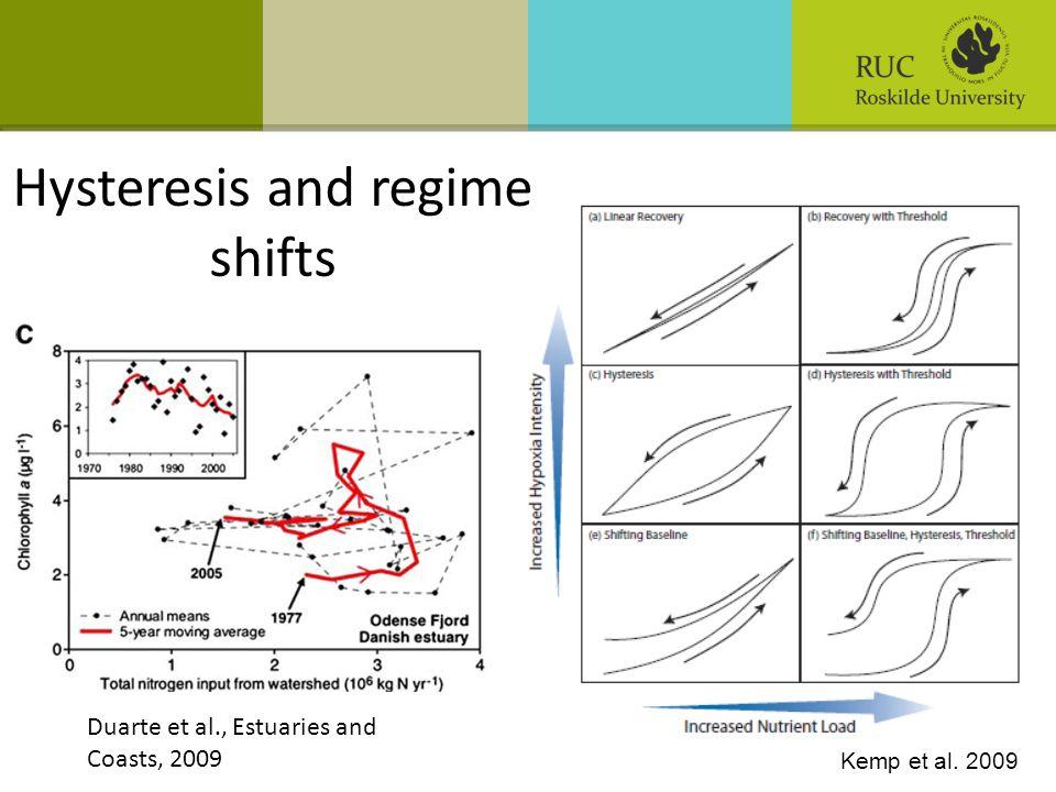 Kemp et al. 2009 Hysteresis and regime shifts Duarte et al., Estuaries and Coasts, 2009