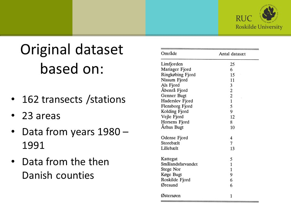 Original dataset based on: • 162 transects /stations • 23 areas • Data from years 1980 – 1991 • Data from the then Danish counties