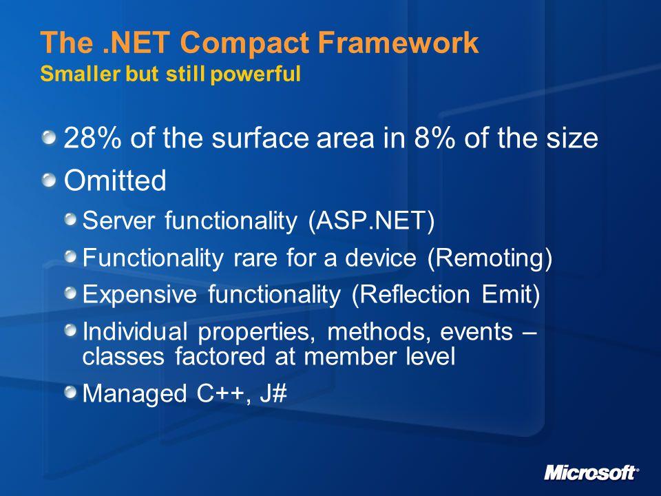 The.NET Compact Framework Implementation Copy Copy Ground-up rewrite Snapshot & Modify Windows.Forms System.Web.Services Microsoft.DirectX.