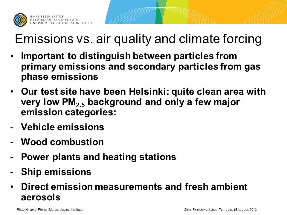 Emissions vs.