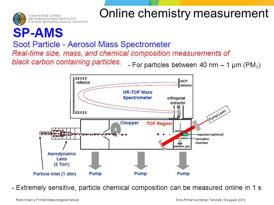 Chemical composition and size distribution (40 nm<D p <1µm) with high time-resolution (from seconds to minutes).