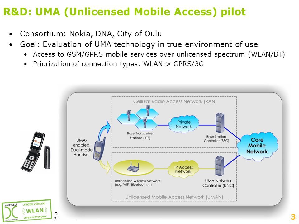 23 Suomen Seutuverkot ry:n kevätseminaari 3-4.4.2007, Pori R&D: UMA (Unlicensed Mobile Access) pilot •Consortium: Nokia, DNA, City of Oulu •Goal: Evaluation of UMA technology in true environment of use •Access to GSM/GPRS mobile services over unlicensed spectrum (WLAN/BT) •Priorization of connection types: WLAN > GPRS/3G
