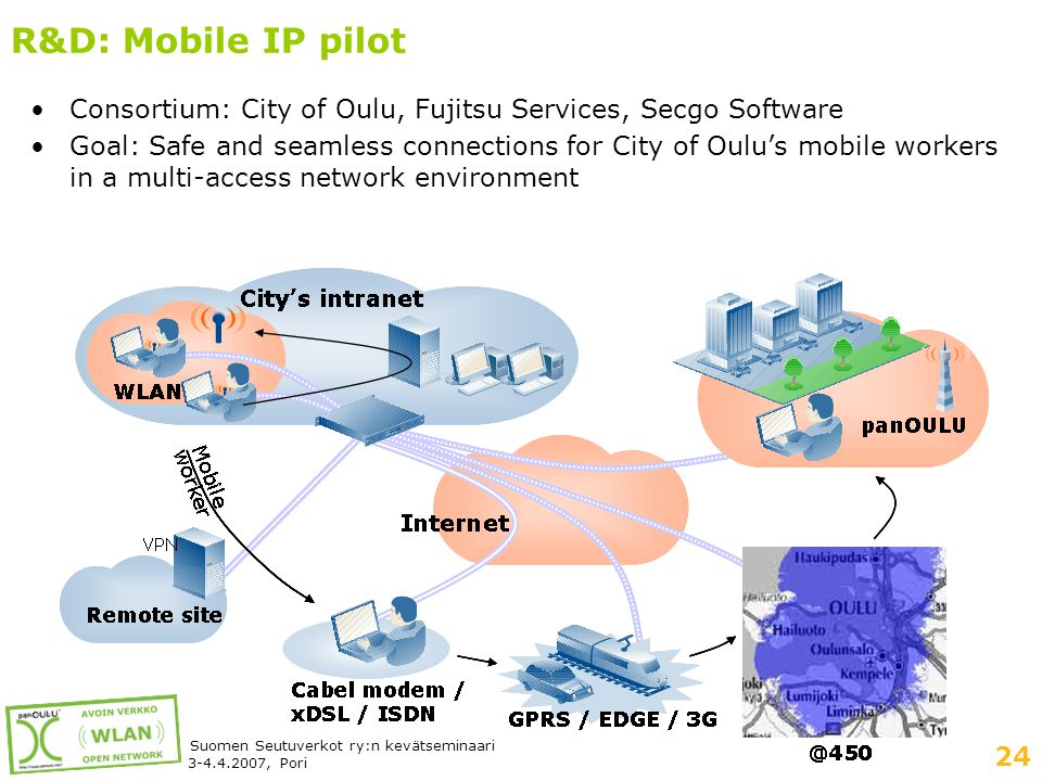 24 Suomen Seutuverkot ry:n kevätseminaari 3-4.4.2007, Pori R&D: Mobile IP pilot •Consortium: City of Oulu, Fujitsu Services, Secgo Software •Goal: Safe and seamless connections for City of Oulu's mobile workers in a multi-access network environment