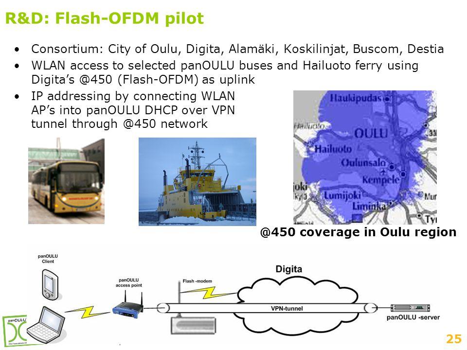 25 Suomen Seutuverkot ry:n kevätseminaari 3-4.4.2007, Pori R&D: Flash-OFDM pilot •Consortium: City of Oulu, Digita, Alamäki, Koskilinjat, Buscom, Destia •WLAN access to selected panOULU buses and Hailuoto ferry using Digita's @450 (Flash-OFDM) as uplink •IP addressing by connecting WLAN AP's into panOULU DHCP over VPN tunnel through @450 network @450 coverage in Oulu region