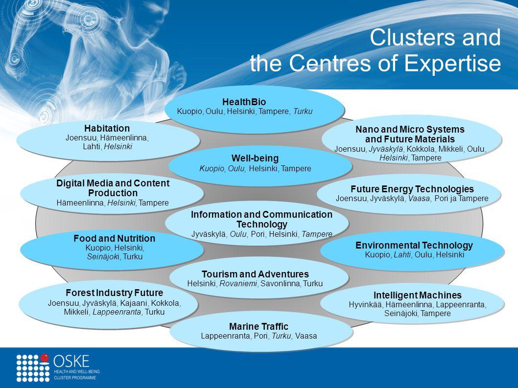 Clusters and the Centres of Expertise Habitation Joensuu, Hämeenlinna, Lahti, Helsinki Digital Media and Content Production Hämeenlinna, Helsinki, Tam