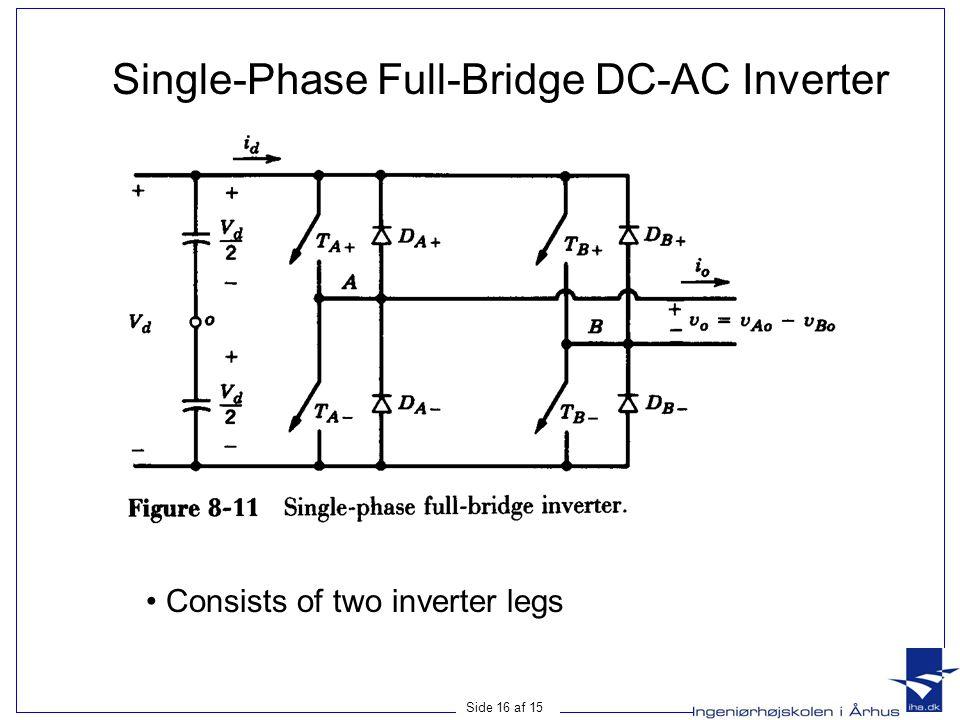 Side 16 af 15 Single-Phase Full-Bridge DC-AC Inverter • Consists of two inverter legs